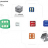 3 Cubic Conundrums by Raqs Media Collective
